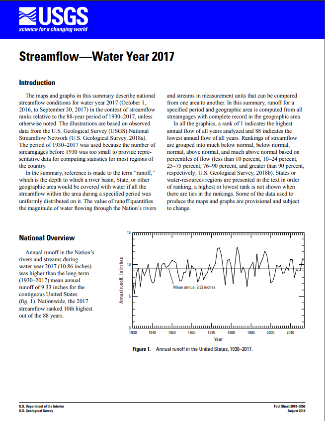 Streamflow -- Water Year 2017