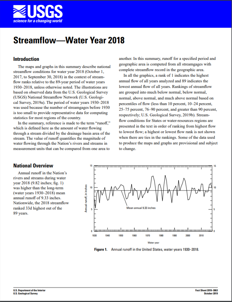 2018 water-year summary
